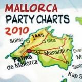 sampler dj mape (20)